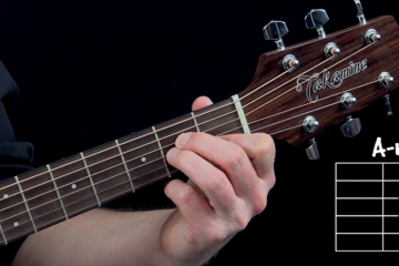 Learn to play the A minor Am chord on guitar